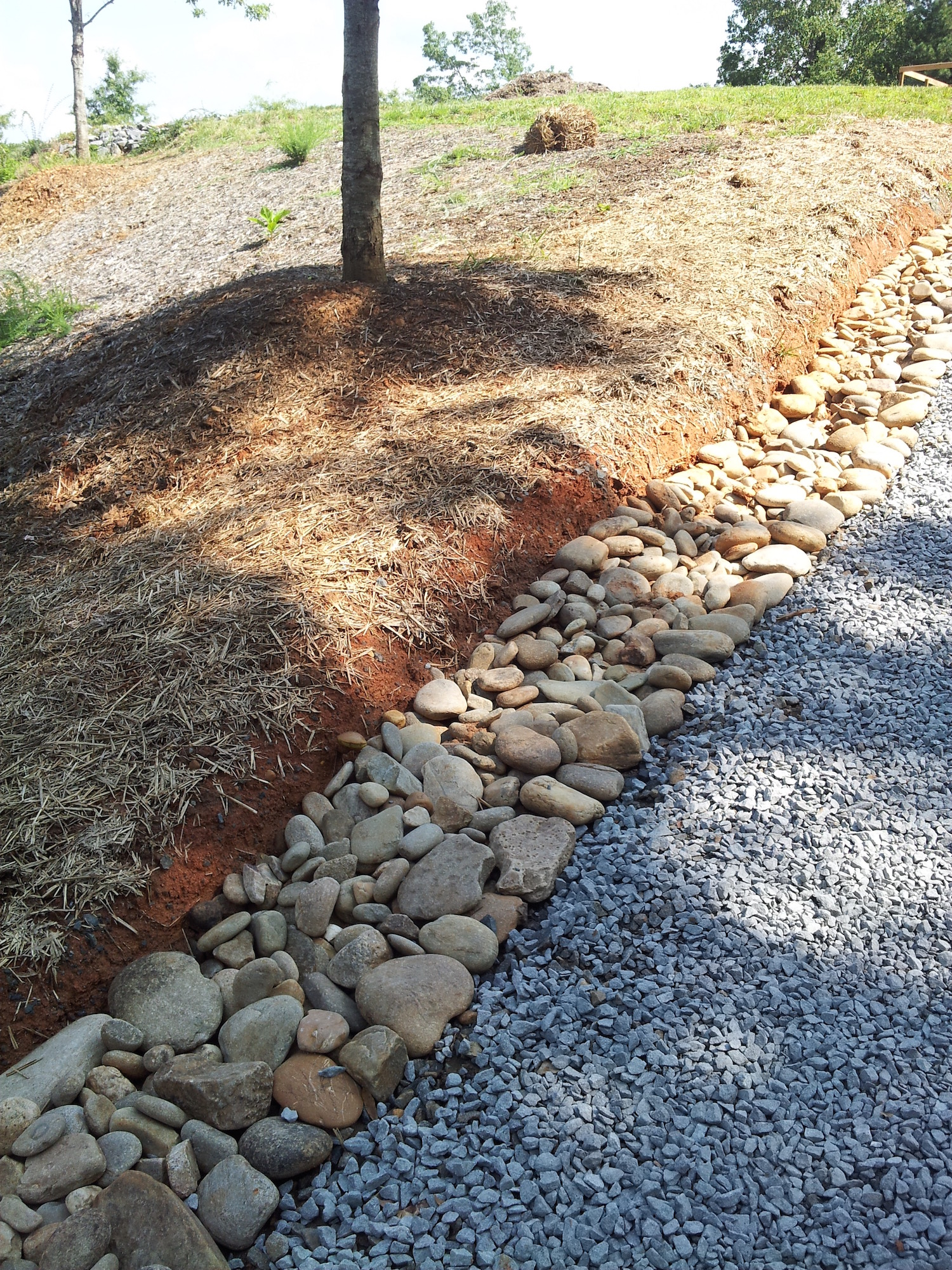 French Drains Amp Other Drainage Charlotte Pavers